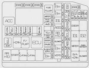 kia cadenza 2016 fuse box diagram auto genius With kia fuse diagram