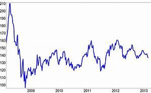 Aktien Dividende Berechnen : quelle nr 1 f r dividenden aktien mit attraktiver dividende ~ Themetempest.com Abrechnung