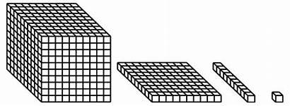 Base Ten Clipart Thousand Blocks Cube Block