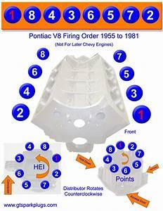Pontiac V8 Firing Order