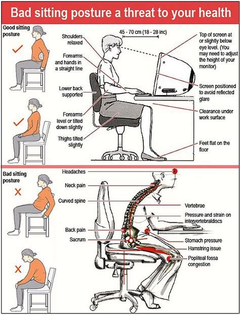 best way to sit at desk proper sitting postures dh information