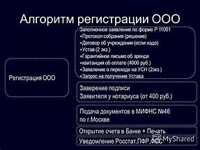 Договор об учреждении или учредительный договор ООО