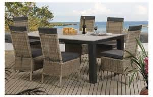 Ikea Table Et Chaise Exterieur by Table Exterieur Design Images