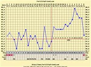 Ovulation Tracking Chart Printable Free Printable Bbt And Fertility Chart Just Mommies