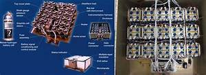 Space Station Battery Replacement Work to begin New Year's ...