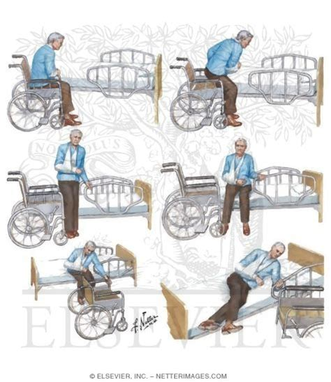 transfer from wheelchair to bed after stroke
