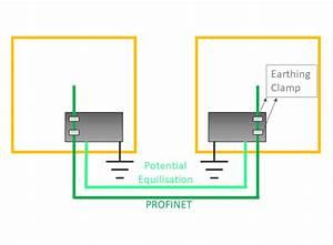 Industrial Data Xchange  Profinet Installation Tips