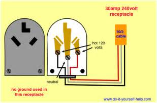 similiar 220v welder wiring diagram keywords wire 220v breaker box wiring diagram v wiring harness wiring diagram