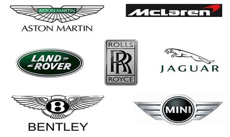 List And Logos Of Top Uk Cars