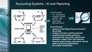 Worldwide Cognitive Systems And Artificial Intelligence