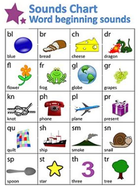 pin by nana zurg on education beginning sounds 251 | b5703b51b967e471284ab0701c1bb756 preschool charts blending sounds