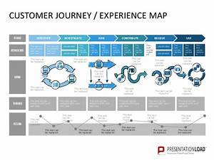 powerpoint template journey gallery powerpoint template With customer experience mapping template
