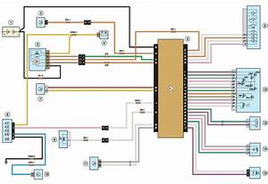 Renault Megane 2 Wiring Diagrams