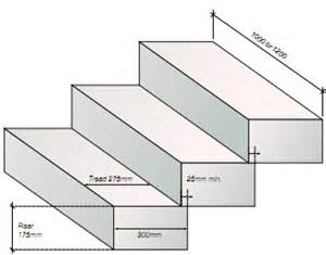 Balcony Section Detail by Eco Cladding 14 0 Construction Details Typical