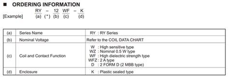 Ryw Datasheet Pdf Relay Form Dpdt