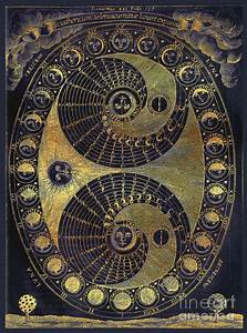 Ancient Golden Astronomy Diagram Charting Phases Of The