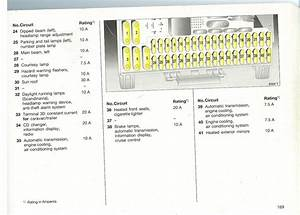 Holden Astra 2001 Fuse Box Diagram