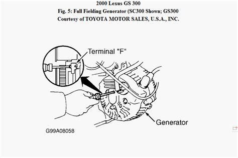 lexus gs     wiring diagram