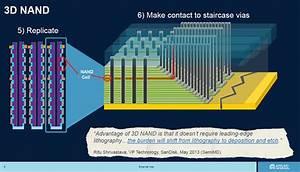 Diagram Of 3d Nand