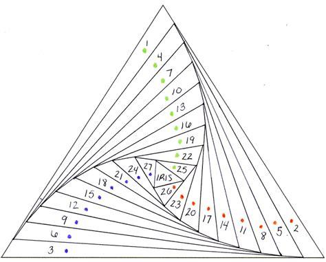 video tutorial iris folding iris folding pattern iris
