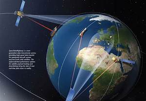 SpaceDataHighway Will Redefine High-Speed Data Transfer ...