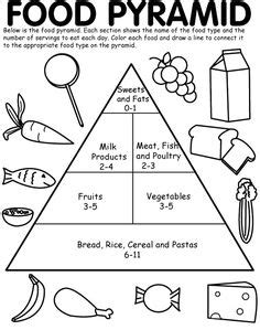 teaching nutrition  healthy eating  kids