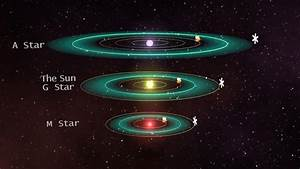 What is the Habitable Zone? - Universe Today
