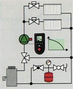 Differenzdruck Berechnen : fachgerechte installation und wartung einer heizungsanlage teil 1 ~ Themetempest.com Abrechnung
