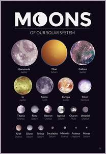 Name of Our Solar System - Pics about space