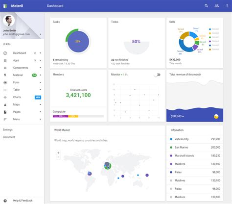 ionic template get sessionstorage data 45 best responsive html5 admin dashboard panel