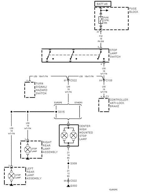 2003 jeep wrangler headlight wiring diagram 43 wiring