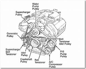 I Am Looking For The Serpentine Belt Installation Diagram