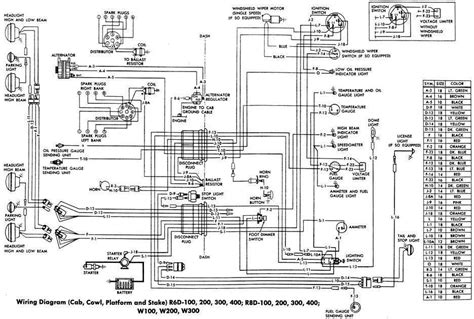 1961 dodge truck wiring diagram all about wiring diagrams