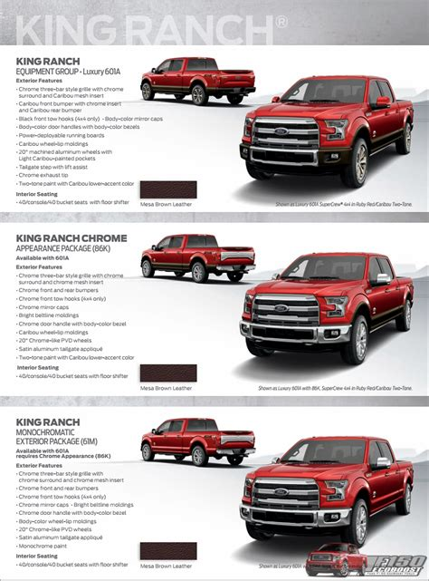 ford   appearance guide