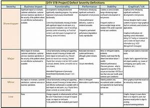 outlet effective defect quality management With defect checklist template