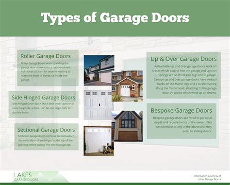 types of garage doors types of garage door types of garage doors you can