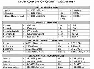 Metric Shoe Size Conversion Chart Conversion Chart Taylor