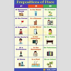 Prepositions Of Place Useful List, Meaning & Examples  7 E S L