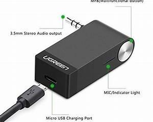 Einbau Lautsprecher Bluetooth : einbau lautsprecher page 4 odnera ~ Orissabook.com Haus und Dekorationen