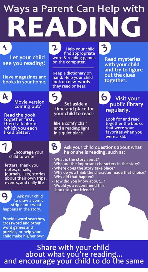 reading strategies  kids activity shelter