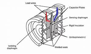 How Do Differential Pressure Sensors Work And What Are