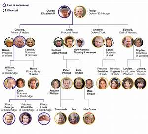 Top 10 maps and charts that explain the British Royal ...