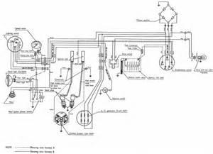 similiar honda xl wiring diagrams keywords 72 honda xl250 wiring diagrams