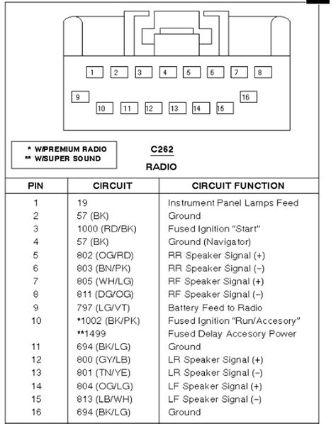 2002 Expedition Radio Wiring by 2002 Ford Expedition Stereo Wiring Diagram Elvenlabs