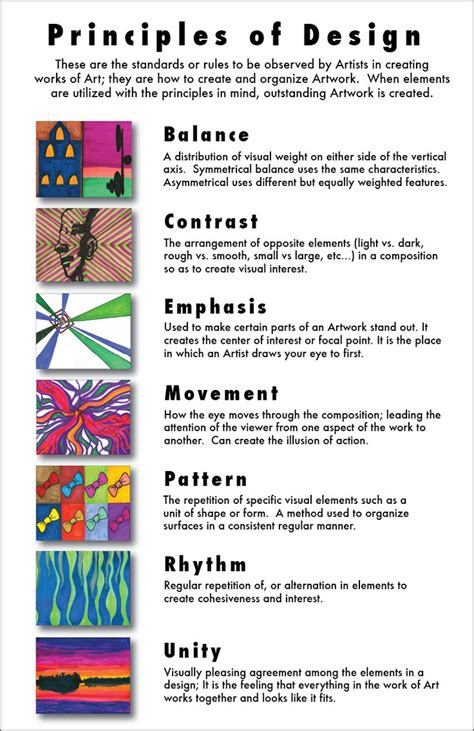 the 8 principles of design artwithv licensed for non commercial use only elements and principles of design art