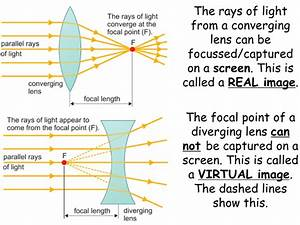 Gcse Physics Lenses 2 Full Lessons  Edexcel 9
