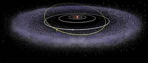 Possible Mars-sized Planet Detected in the Outer Solar ...