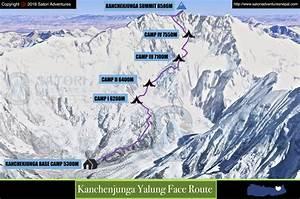 Kanchenjunga Expedition (8586m/28,169ft)   Satori ...