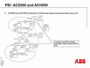 Ach550 Wiring Diagram