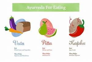 All About Ayurveda The Ayurvedic Beauty Routine